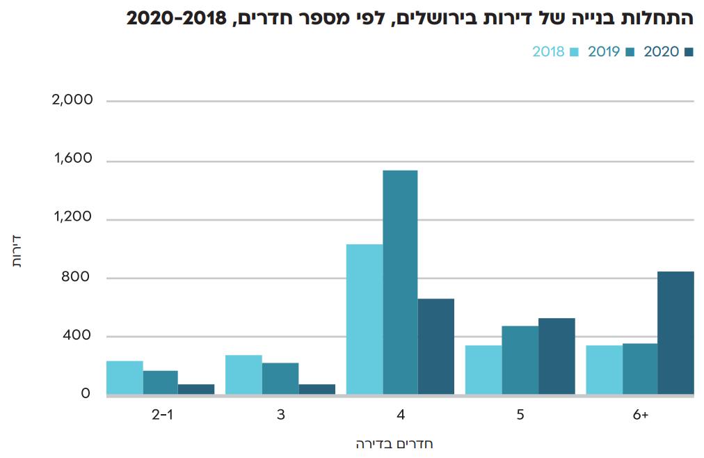 הקרדיט: מכון ירושלים למחקרי מדיניות